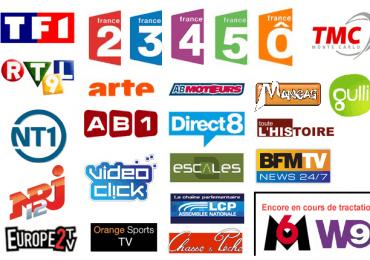 ملف قنوات iptv m3u playlist للقنوات الفرنسية والاوروبية France Europe 10/5/2021