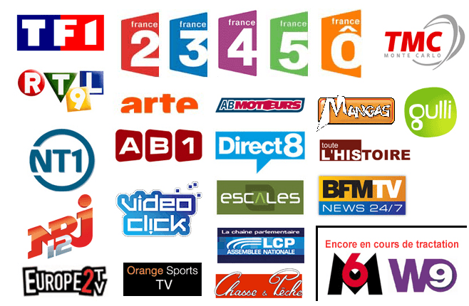 ملف قنوات iptv m3u playlist للقنوات الفرنسية والاوروبية France Europe 6-6-2020