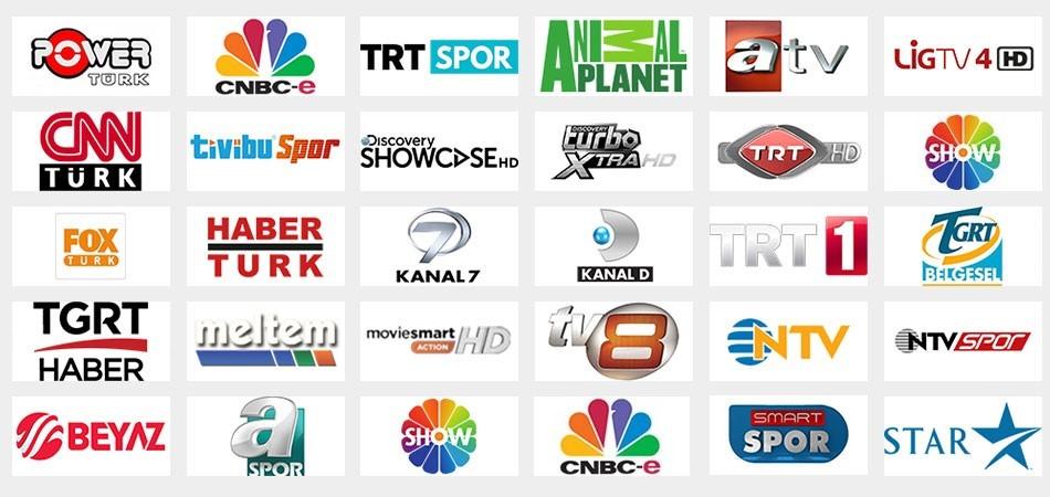 ملف قنوات iptv m3u playlist للقنوات التركية والاوروبية Turkey Europe 4-4-2020