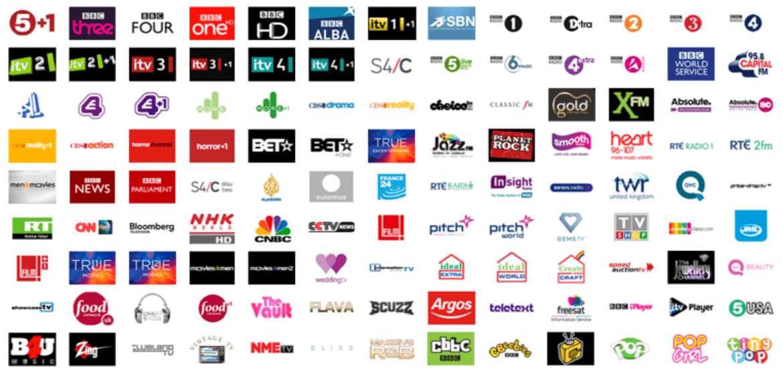 44 سيرفر iptv m3u playlists مجاني طويل الامد جميع الباقات 15-7-2020